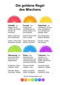 duft-farben